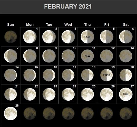 february  moon phases calendar printable