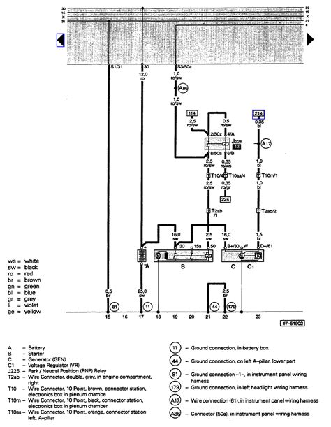 Audi B5 S4 Wiring Diagram by Tag For Audi S4 B5 Fuse Diagram Audi A4 B5 1 8t Fuse Box