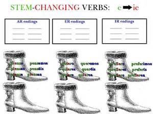 Spanish Boot Verbs Worksheets