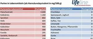 Harnsäure : was der Laborwert bedeutet