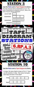 20 Tape Diagrams Stations   4 Bonus Examples Explained