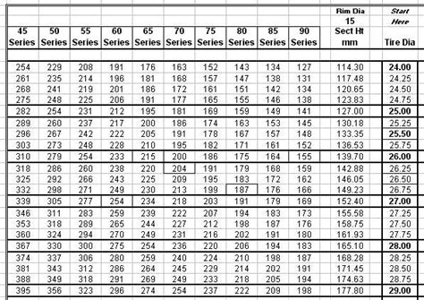 Aftermarket Wheel & Tire Fitment Chart