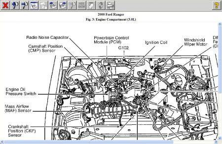 2001 Ford 4 0l Engine Diagram by 2000 Ford Ranger Camshaft Position Sensor Electrical