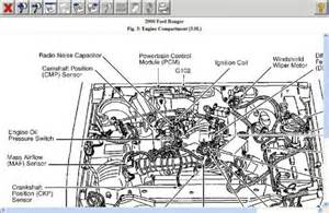 similiar ford ranger cylinder diagram keywords ford ranger engine diagram ford ranger 2 3 engine head diagram ford