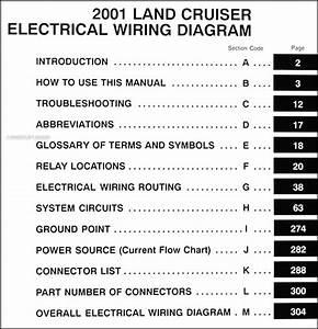 2001 Toyota Land Cruiser Wiring Diagram Manual Original