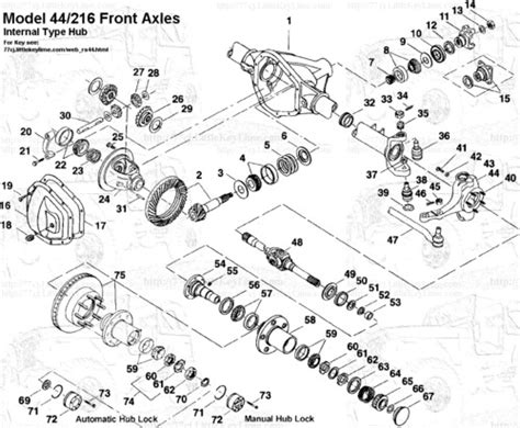 dana spicer drive axles model    service manual