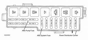 2007 Jeep Compass Fuse Panel Diagram