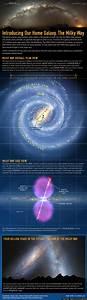 Hubble Data Help Show How Milky Way Galaxy Got Its Spiral ...