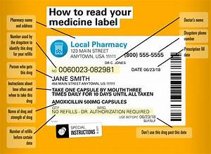How to read your medication labels for How to read medication labels