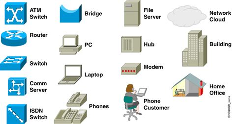 cisco ccie ccnp ccip ccna cisco icons and symbols
