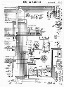 Diagram  1967 Cadillac Eldorado Wiring Diagram Full