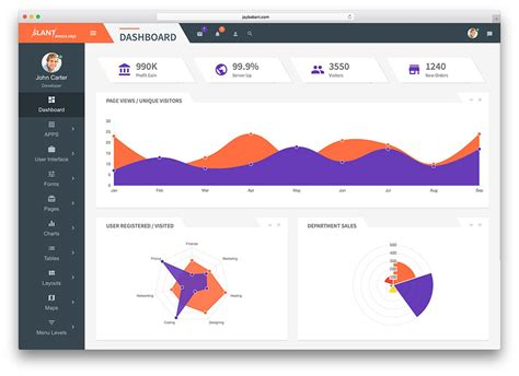 admin angular templates 23 best angularjs admin dashboard templates 2018 colorlib