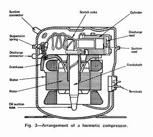 Index Of   Refrigeration Equipment  Compressors  Images