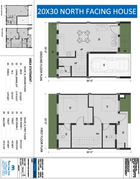 Green House Plans India  Home Design And Style