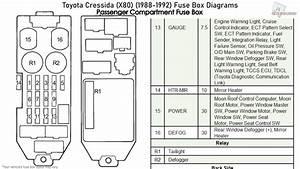 Toyota Cressida  X80   1988-1992  Fuse Box Diagrams