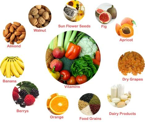 Healthy Food Kitchen Hair by Foods For Hair Growth