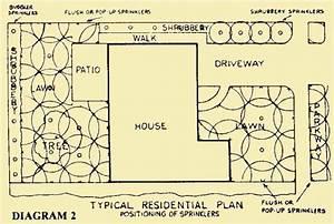 Typical-residential-sprinkler