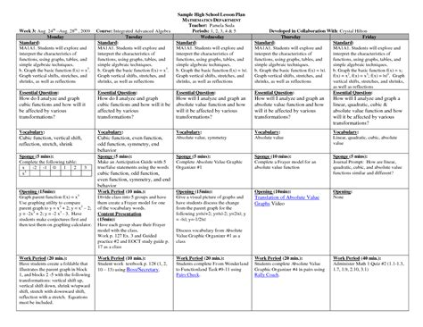 math lesson plan template high schoolsle hs math weekly