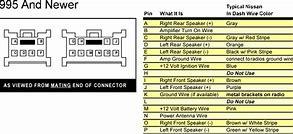 HD Wallpapers Wiring Diagram Nissan Micra Loveehd3dfgq - Wiring Diagram Nissan Micra