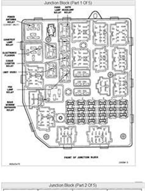 1997 Jeep Grand Interior Fuse Box Diagram by Fuse Box Layout For A 1996 Jeep Grand Cher Lerado Fixya