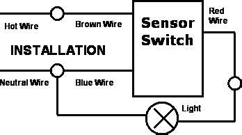 4 wall 1 swivel 1 ceiling occupancy switch combo3 brazix dc timer specialist