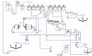 Proven Cu Mo Separation Circuit Flowsheet