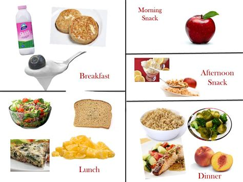 1400 Calorie Diabetic Meal Plan -Wednesday | Healthy Diet