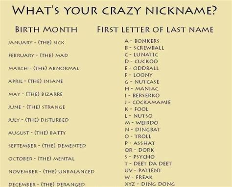 Best Nicknames Best 25 Nickname Generator Ideas On Unicorn