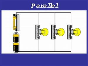 Series Vs  Parallel Circuits Powerpoint Animation By