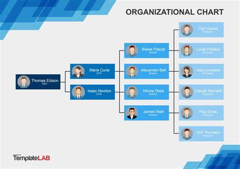 organization chart templates printable receipt