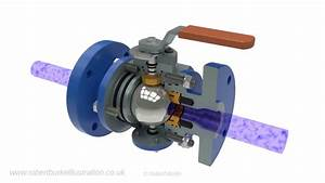Ball Valve Operation And Assembly Animation By R Burke
