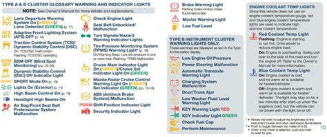 mazda cx 5 check engine light what do mazda warning lights mean beach mazda