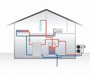 Devis Pompe A Chaleur : la pompe chaleur air eau ou a rothermie mon devis ~ Premium-room.com Idées de Décoration