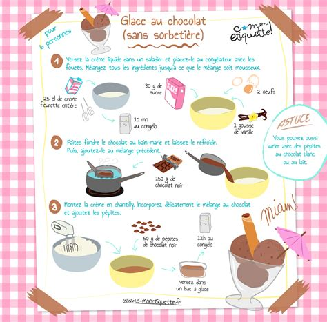 cuisine de a à z recettes recette glace au chocolat maison atelier et cuisine