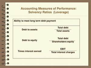 Leverage in accounting - baticfucomti.ga