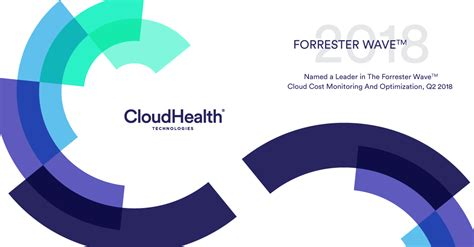 cloud cost breaking forrester s cloud cost monitoring and