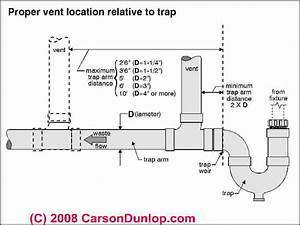 Plumbing Vents  Code  Definitions  Specs