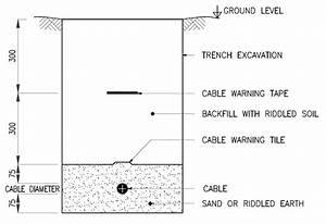 Protection Systems For Underground Cables Systems