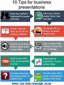 Advanced Sales Presentation Skills In London  The United
