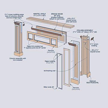 fireplace surround plans wood work diy fireplace mantel surround plans pdf plans