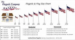 Flagpole Flag Size Chart