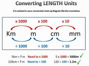 converting fractions to decimals worksheets 25 best ideas about conversion of units on