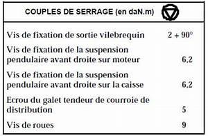 Couple De Serrage Vis : serrage de culasse moteur e7j aide technique auto ~ Gottalentnigeria.com Avis de Voitures
