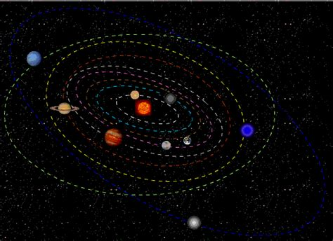 What Role Does The Sun Play In The Solar System Soaring