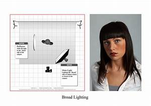 Split  Broad And Short Lighting Techniques