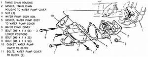 2003 Chevy Cavalier Parts Diagram  U2013 2003 Chevy Cavalier