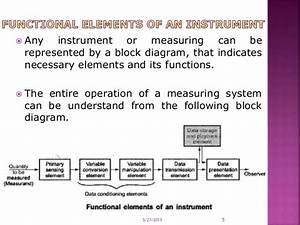 Introduction  Advantages Of Electronic Instrumentation