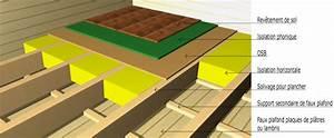 ameliorer l39isolation des combles perdus 12 messages With site pour plan maison 12 dalles et planchers de verre