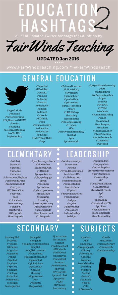 education hashtags  elem secondary