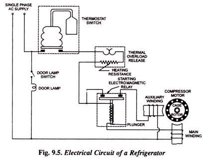Wiring Diagram Of Refrigerator Compressor by Refrigeration Compressor Wiring Diagram Wiring